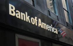 """سهم """"بنك.أوف.أمريكا"""" يرتفع 2%مع تقارير بشأن رغبة """"بافيت"""" لتعزيز حصته"""