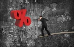 صندوق النقد يخفض تقديرات نمو الاقتصاد العالمي لأدنى مستوى منذ2008