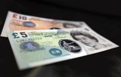 """""""جولدمان ساكس"""":الإسترليني قد يرتفع لـ1.35دولار مع تلاشي خطر """"البريكست""""دون اتفاق"""
