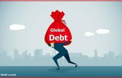 حدث الأسبوع.. جبل الديون يهدد الاقتصاد العالمي