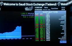%9.28 ملكية المستثمرين الأجانب بالأسهم السعودية
