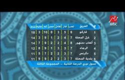 رضا عبد العال : جمهور بلدية المحلة يدعم فريقه بعد الدقيقة 90