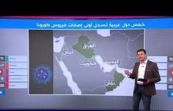 فيروس كورونا وصل عمان والكويت والبحرين والعراق، فمن أي بلد جاءت الإصابات؟