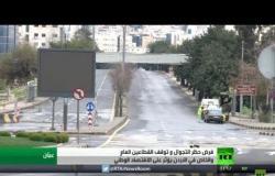 تأثير كورونا على الوضع الاقتصادي بالأردن