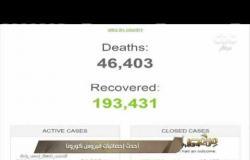 من مصر | تعرفوا على أحدث إحصائيات انتشار فيروس كورونا حول العالم