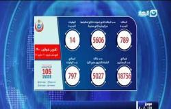 موجز الأخبار| زوجة الشهيد هشام الساكت توجه رسالة هامة للأطباء