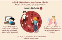 تنسيقية الأحزاب تطلق وثيقة إلكترونية للتضامن مع أطباء العالم