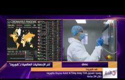 الأخبار - روسيا : تسجيل 134 وفاة و 6736 إصابة جديدة بكورونا خلال 24 ساعة