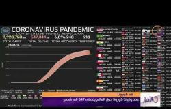 الأخبار - عدد وفيات كورونا حول العالم يتخطى 547 ألف شخص