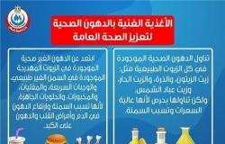 محذرة من هذه الأنواع.. الصحة تكشف الأغذية الغنية بالدهون الصحية