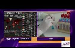 """الأخبار - د. أحمد سعد أمين: روسيا تبدأ المرحلة النهائية من اختبارات لقاح مضاد لـ """"كورونا"""""""
