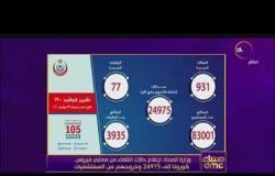 مساء dmc - وزارة الصحة: تسجيل 911 حالة إيجابية جديدة لكورونا و77 حالة وفاة