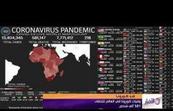الأخبار - وفيات كورونا في العالم تتخطى 581 ألف شخص