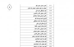 بالأسماء.. تحويل 7 ملايين جنيه مستحقات 183 عاملا مصريا بالأردن