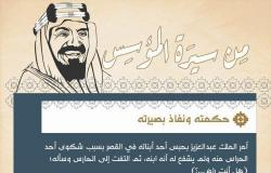 تعرّف على سبب حبس الملك عبدالعزيز لأحد أبنائه