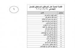 القوى العاملة: تحويل 13 مليون جنيه مستحقات 502 من العمال المصريين غادروا الأردن