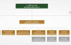 الهيكل التنظيمي للحج والعمرة: 7 وكالات رئيسية و3 وكالات مساعدة
