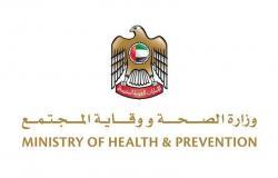 """الإمارات: 1.390 إصابة جديدة بـ""""كورونا"""" وتعافي 1708"""