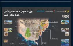 محافظ جنوب سيناء: 7 مناطق استثمارية ضمن الرؤية الاستراتيجية لشرم الشيخ