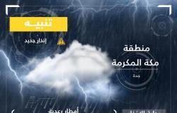 """""""الأرصاد"""" ينبه 4 مناطق: أمطار رعدية وضباب وتدن في مدى الرؤية الأفقية"""