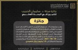 جائزة مجلة سليمان الحبيب للتميز البحثي تحدد أغسطس القادم الموعد النهائي للترشح
