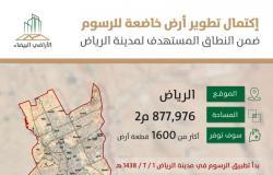 """""""الأراضي البيضاء"""": الانتهاء من تطوير 4 أراضٍ توفّر 1600 قطعة سكنية في الرياض"""