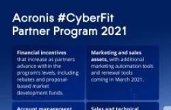 Acronis  تمنح قدرات تمكينية لشركات إعادة البيع وموفري الخدمة من خلال برنامج الشراكة الجديد #CyberFit الذي يركز على السحابة.