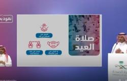 فيديو.. متحدث الصحة: الحد الأقصى المسموح به في التجمع خلال العيد 20 شخصًا