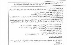 بالمستندات.. أعضاء سوهاج يتهمون «العريس» باهدار 100 مليون جنية