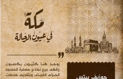 """منذ أكثر من 360 عاماً.. مكة المكرمة في عيون الرحالة """"جوزيف بيتس"""""""