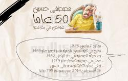 مصطفى حسين 50 عاما غواص في بحر مصر (انفوجراف)